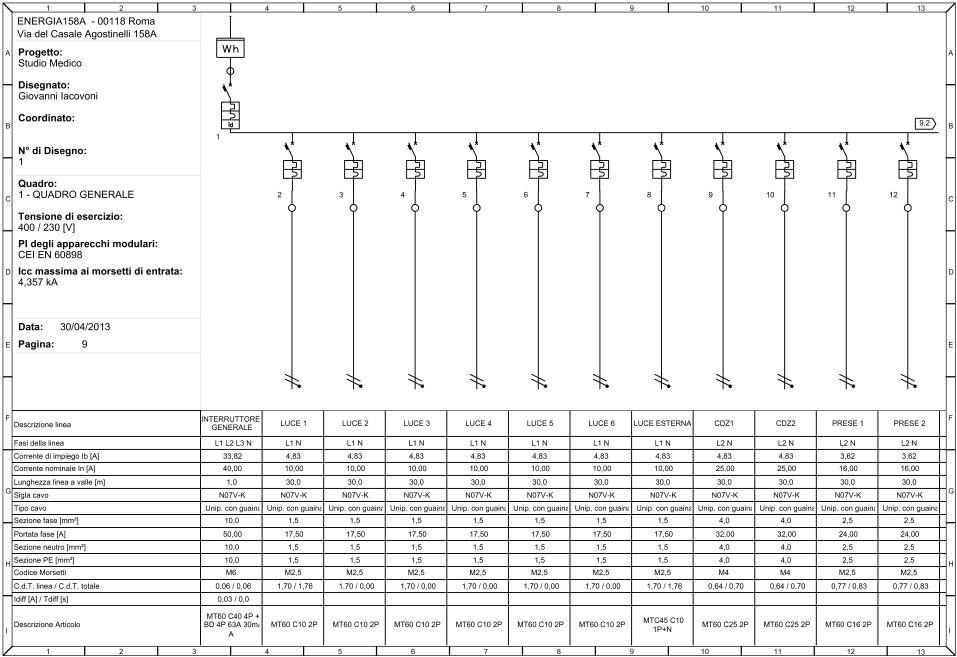 Schemi Elettrici Unifilari Dwg : Impianti elettrici energia a